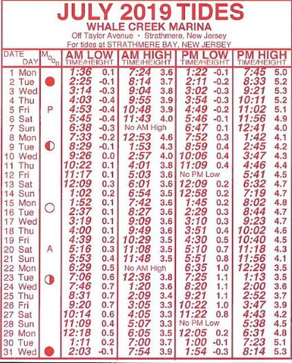 Tide table for July 2019 Strathmere Bay New Jersey, near Whale Creek Marina
